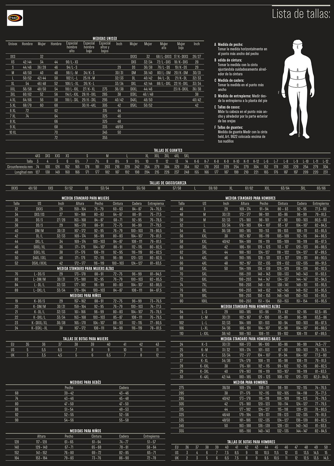 Guía de Tallas HELD